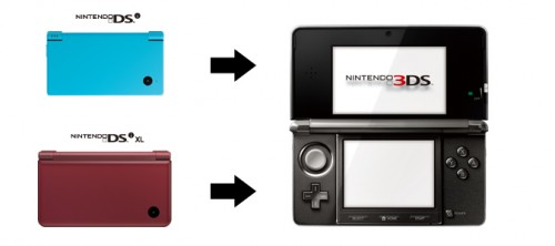 Nintendo 3DS DSi System Transfer Image