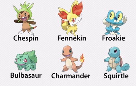 Pokemon X & Y Starters