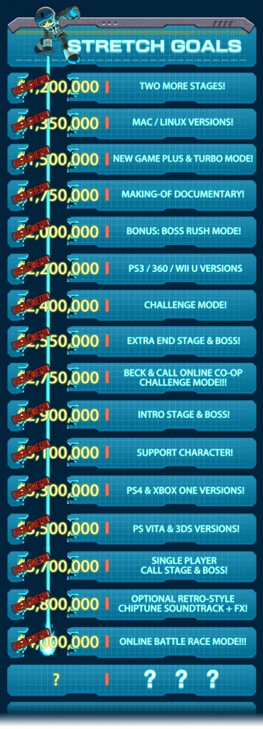 Mighty No. 9 Stretch Goals