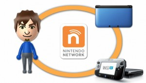 Wi U 3DS NNID funds balance combine image